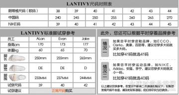 男鞋尺码对照 男鞋尺码标准对照表